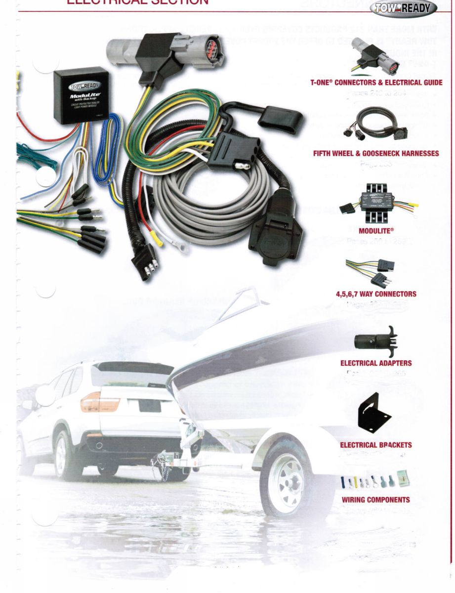 Hitches Wiring Fifth Wheel Harness